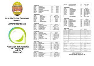 plan de estudio odontologia.pdf