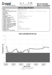 MX-CF-254-0052_0008.pdf