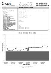 MX-CF-254-0323_0010.pdf