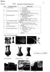 Sejarah_Kisi-Kisi UTS 2.pdf